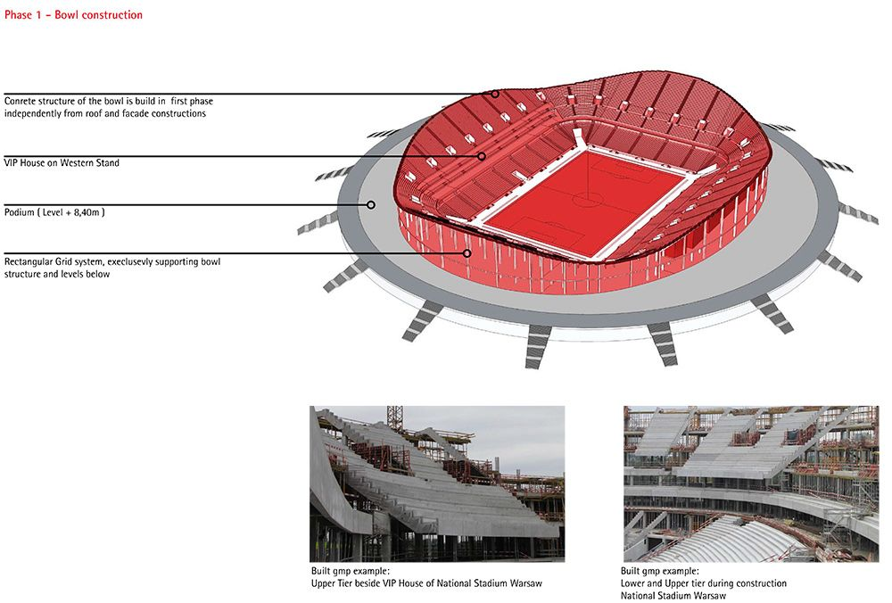 Fase 1 Volgogrado Arena