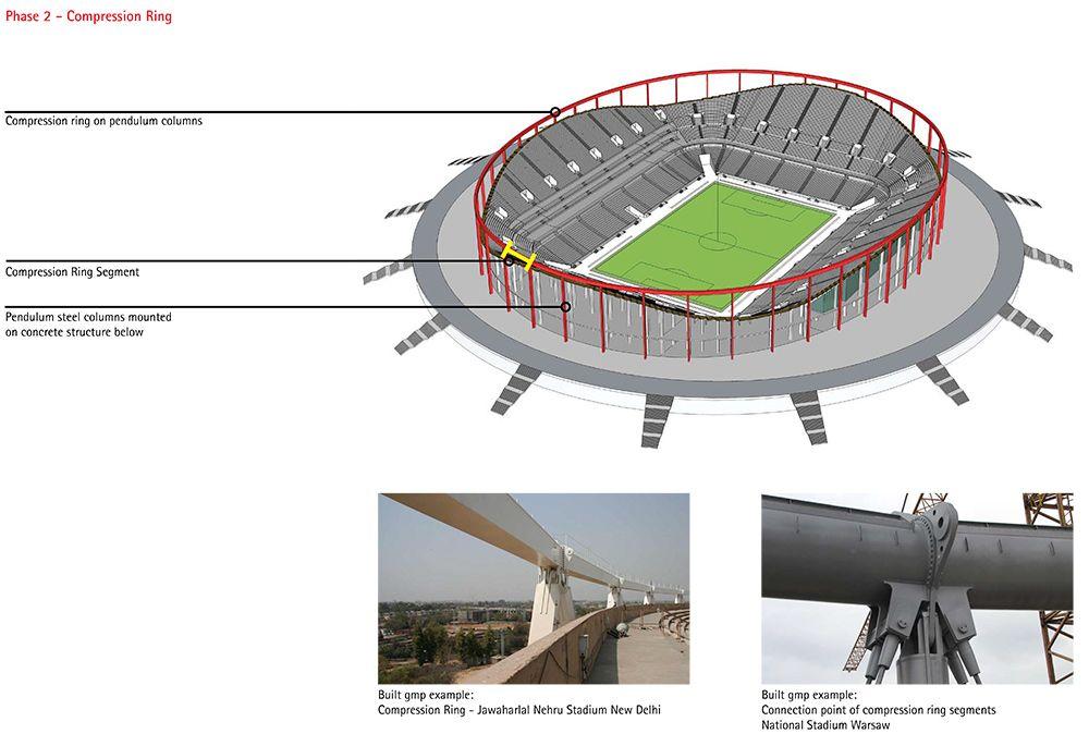 Fase 2 Volgogrado Arena