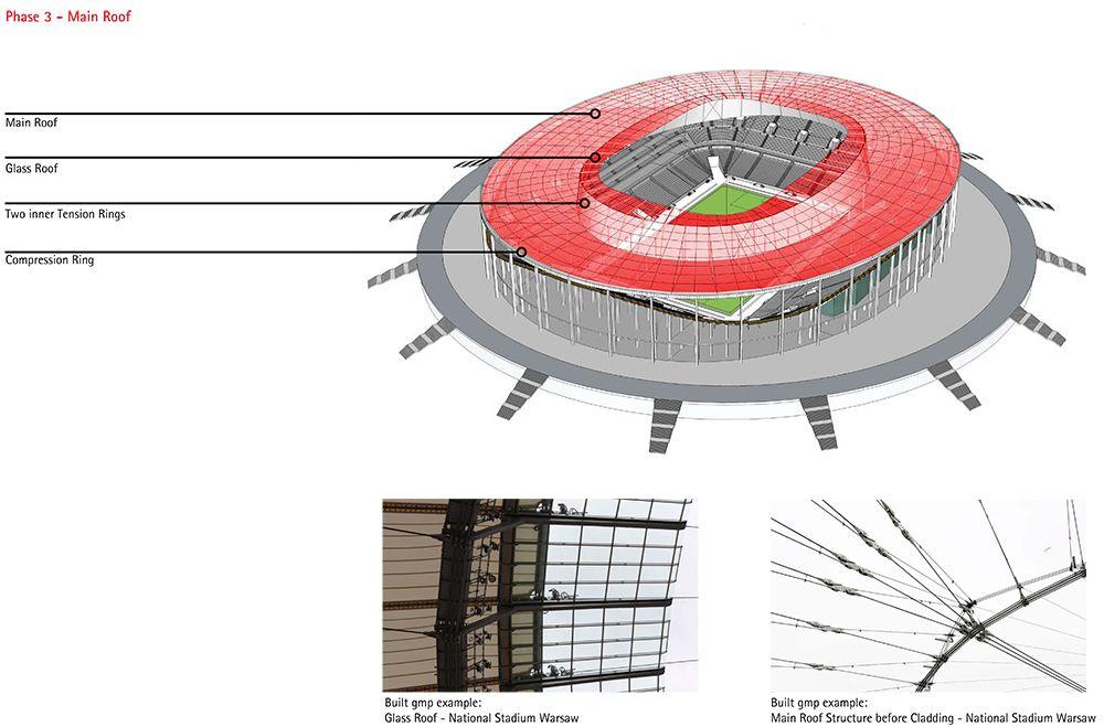 Fase 3 Volgogrado Arena