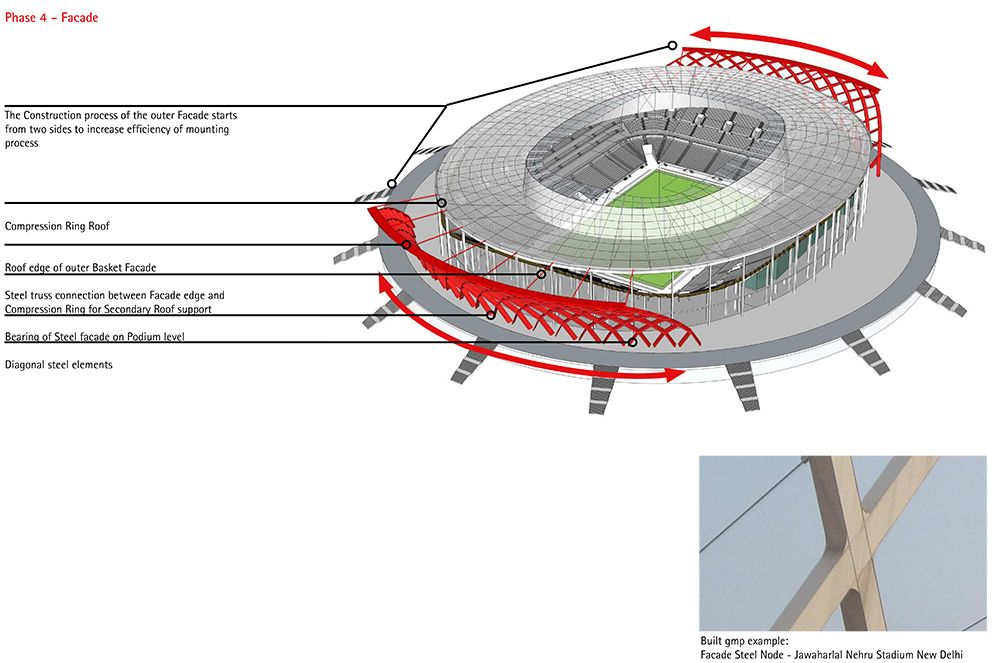 Fase 4 Volgogrado Arena