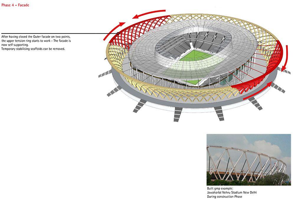 Fase 5 Volgogrado Arena