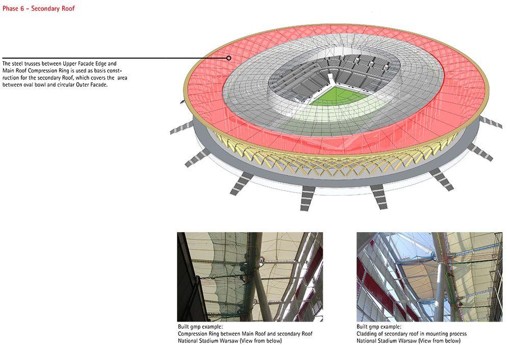 Fase 6 Volgogrado Arena